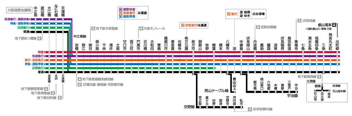 http://www.keihan.co.jp/traffic/station/img/routemap_l.jpg