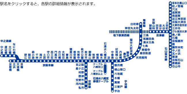 https://www.keihan.co.jp/traffic/station/stationinfo/css/img/route.png