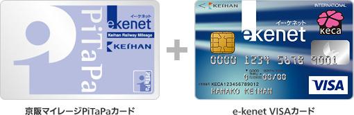 PiTaPaカード」と「e-kenet ...